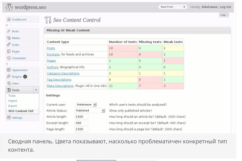 плагины для оптимизации сайта на wordpress SEO Content Control